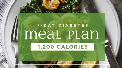 7-Day Diabetes Meal Plan: 1,200 Calories | EatingWell