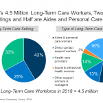 COVID-19 and Workers at Risk: Examining the Long-Term Care Workforce   KFF