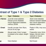 Chapter 64 – Part 2 Care of Patients With Diabetes Mellitus - ppt download