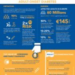 Diabetes In People Over 60 - Classifications Inasmuch As Diabetes  Concerning Experient Adults
