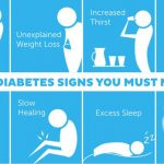 Diabetes Symptoms in Men: 3 Crucial Things You Must Know! - GlycoLeap