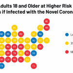 How Many Adults Are at Risk of Serious Illness If Infected with  Coronavirus? Updated Data | KFF