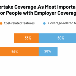 Data Note: Americans' Challenges with Health Care Costs | KFF