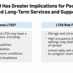 COVID-19 Issues and Medicaid Policy Options for People Who Need Long-Term  Services and Supports   KFF