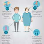 The top 9 tell-tale signs of Type 2 diabetes | Healthy Diet