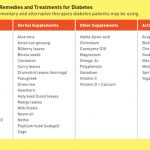 Top 5 Alternative Diabetes Therapies: Are Patients Undermining Their  Treatment?