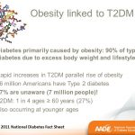 Weight Management in Patients With Type 2 Diabetes - ppt download