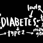 Forms Of Diabetes