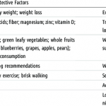 Role of Lifestyle Factors in Type 2 Diabetes Risk: The Nurses' Health...    Download Table