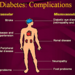 The VA Diabetes Claim: how many ways to service connect? - Veterans Law Blog
