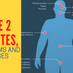 Type 2 Diabetes   Symptoms, Causes, and Treatment   – Daily News Prime
