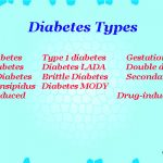 Diabetes mellitus and its types THE DIABETES AND HEALTH