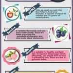 A Healthy Diet for Type 2 Diabetes – Homeocare International | Visual.ly