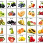 Best Fruits For Diabetes Type 2