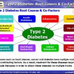 Body Systems Affected By Diabetes