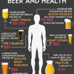 Can Drinking Alcohol Cause Diabetes