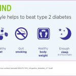 A healthy lifestyle helps to beat type 2 diabetes - Yogurt in Nutrition