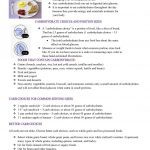 Carbohydrate Counting for People with Diabetes – The Nutrition Inkwell