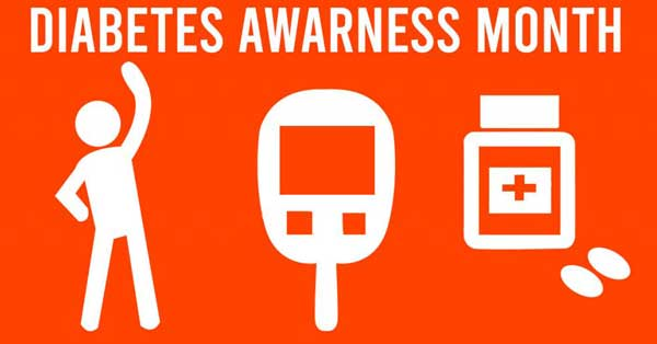 American Diabetes Month: Here's What You Should Know - Williams Integracare  Clinic