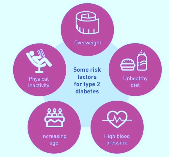 What Is Diabetes And How Can It Affect You? - Buzzrecipes- Food News,  Health News, Healthy Recipes, Vegetarian Recipes