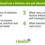 Meeting the challenge of caring for older adults living with diabetes