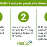 Experts' advice for people with diabetes, celebrating Match Day amid  COVID-19 — top stories in endocrinology