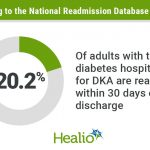 Hospital readmission for DKA associated with increased mortality risk in  type 1 diabetes