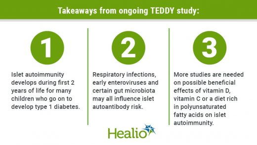 TEDDY data: Early type 1 diabetes signals, environmental triggers and diet  associations