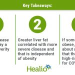 Q&A: Obesity, fatty liver play role in increased risk for COVID-19