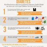 How Much Sugar Should A Diabetic Eat In A Day