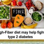 High-Fiber diet may help fight type 2 diabetes - ANI News - YouTube