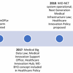IJERPH   Free Full-Text   Public Health Innovation through Cloud Adoption:  A Comparative Analysis of Drivers and Barriers in Japan, South Korea, and  Singapore   HTML