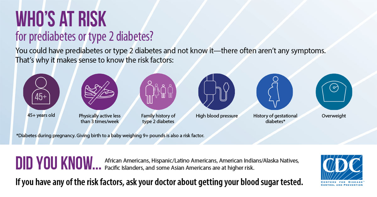 Risk Factors for Type 2 Diabetes - An Actively Sweet Life