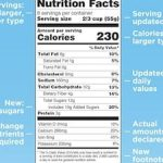 The Skinny on New Sugar Calorie Counts – Rowan Diagnostic Clinic, PA