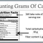 Diabetic Carb Counting Tutorial - YouTube