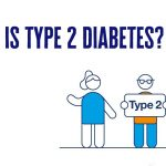 Type 2 diabetes | What it is and what causes it | Diabetes UK