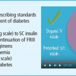 Development of educational tools for doctors in training on inpatient  diabetes management - Setty - 2017 - Practical Diabetes - Wiley Online  Library