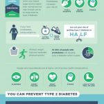 Diabetes Home Testing: What You Need to Know