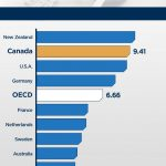 Canada's diabetes rate worse than the US: report | Globalnews.ca
