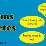 HEALTH PURIFY | Symptoms And Signs Of Diabetes Type 2