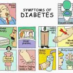 How Weight Loss Can Reverse Type 2 Diabetes - Dr. Tred's Slim Body Laser Spa
