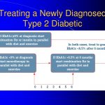 PPT - Intensifying glycaemic control in Type 2 diabetics PowerPoint  Presentation - ID:2034521