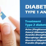 ADC Diabetic Care - The source for all your diabetic needs