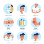 What Are Type 2 Diabetes Symptoms   High Blood Sugar Causes