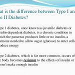 Understanding Diabetes and Caring for the Diabetic Client