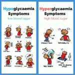 What Causes Hyperglycemia In Type 2 Diabetes
