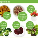 What Should You Eat If You Have Diabetes