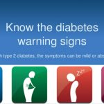 7 Warning Signs of Type-2 Diabetes – Nutrition Nourishment