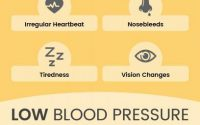 Altissimo Blood Force (Hypertension) - How Do You Know If You Have High  Blood Pressure Symptoms