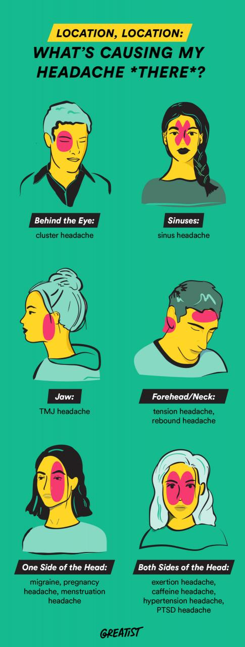 What Causes Headaches: Types, Location, and Treatments